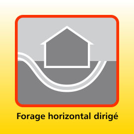 icon Forage horizontal dirigé